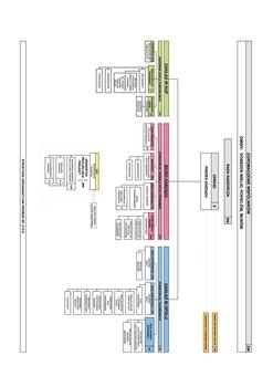 Schemat organizacyjny obowiązujący od dnia 04-01-2021.jpeg